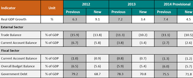 GDP-rebase-02