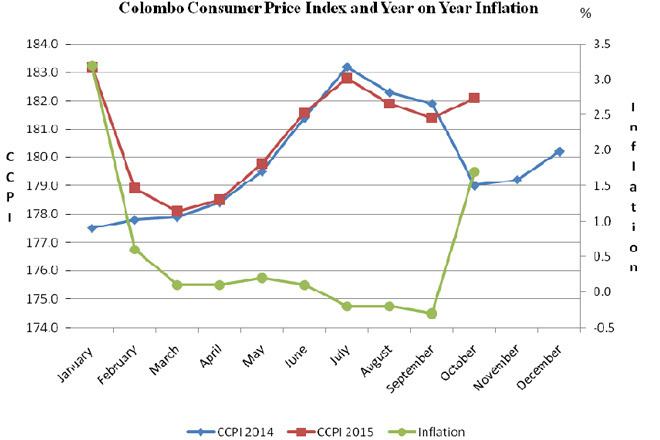 Inflation-oct-final