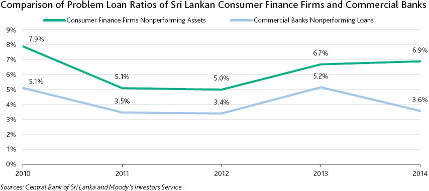 Moody's-banks2