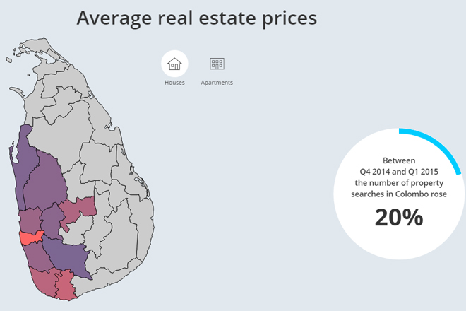 Average-real-estate-prices