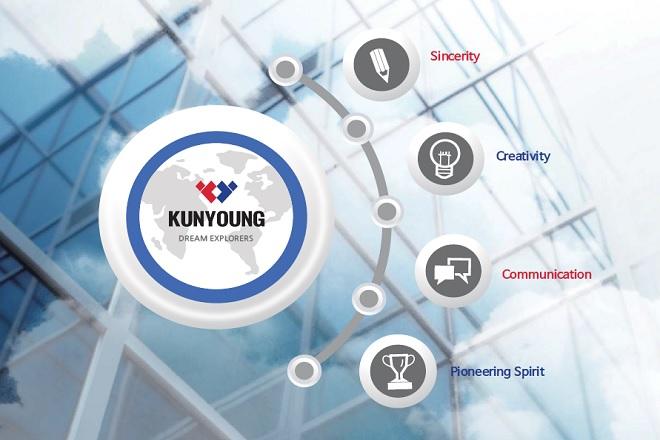 Korea's Kunyoung launches in Sri Lanka, eyes construction