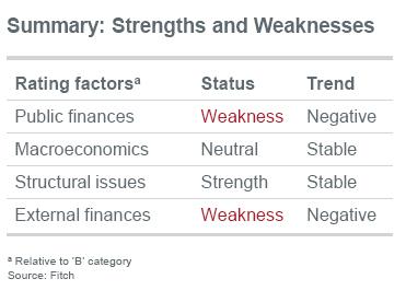 rating-factors