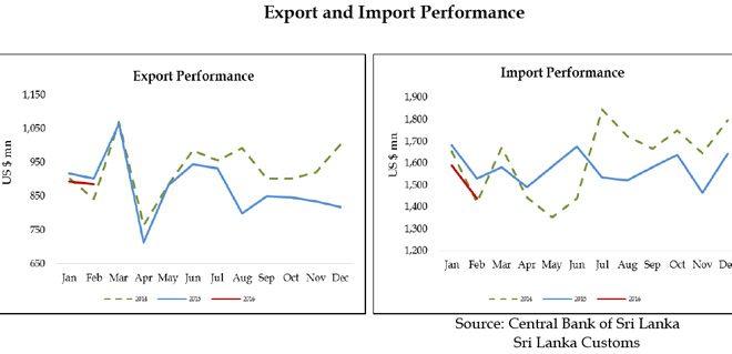 trade-gap-feb-2016