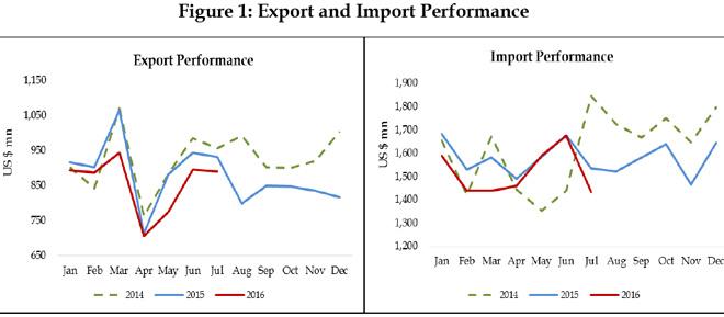 trade-gap-july-2016