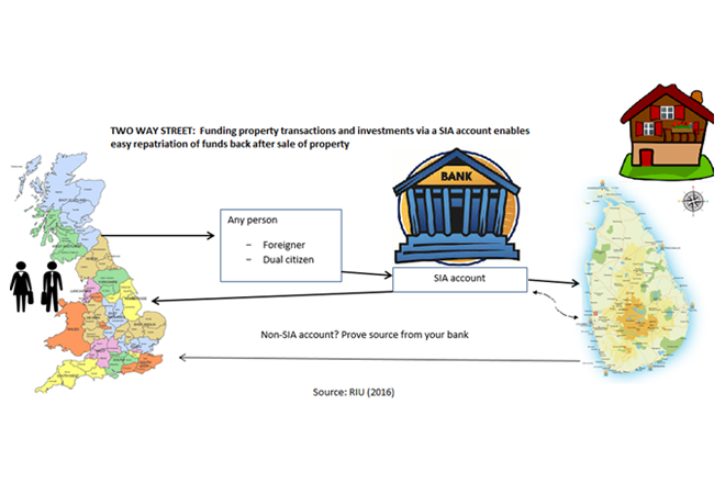 transferring-funds-in-and-out-of-sri-lanka