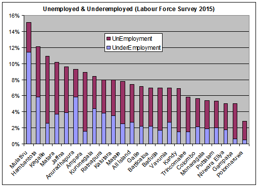 2_unemployment