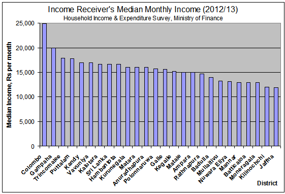 6_medianincome