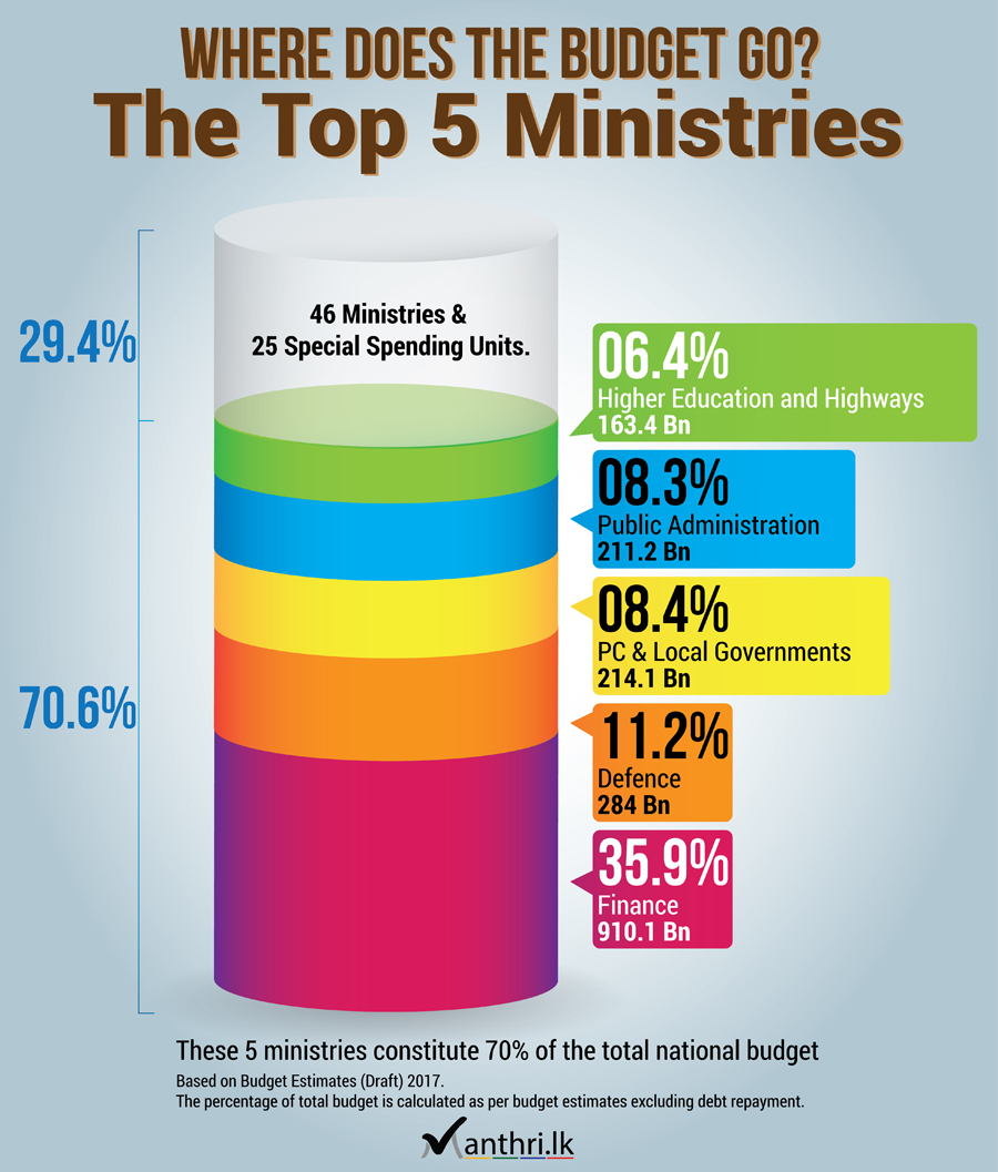 Top-5-Ministries-large
