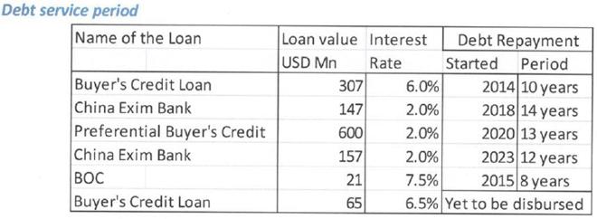 ham-debt