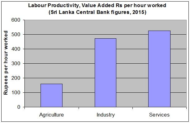 2_Productivity