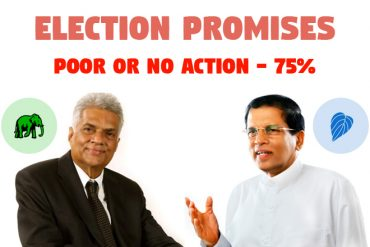 'Yahapalanaya' shows 75-pct poor or no action on election promises
