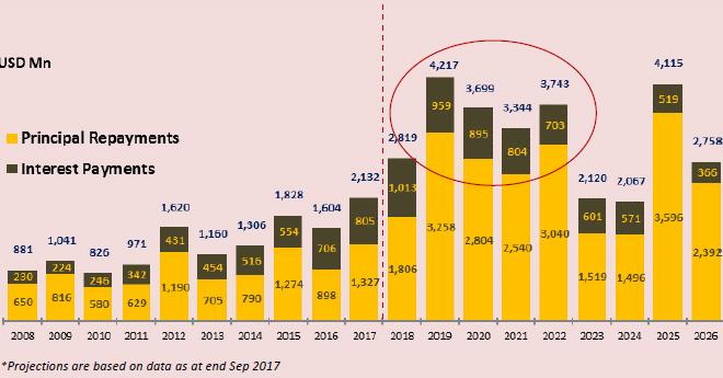 debt-repayment-levy