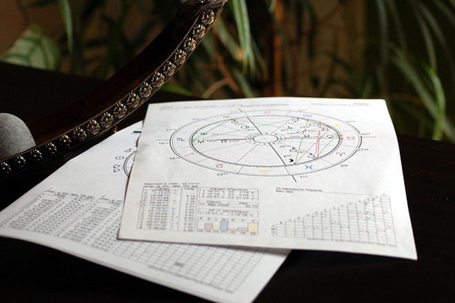 Astrology as technology thrust in Sri Lanka: What happens when politicians decide research priorities