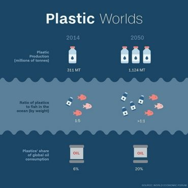 Opinion: Extended producer responsibility to help address Sri Lanka's plastic waste management