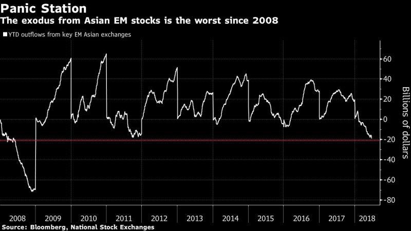 Foreign investors exit Sri Lanka government bonds in 2018