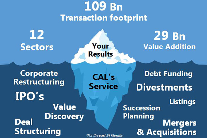 CAL surpasses an LKR 100 Bn footprint in Investment Banking