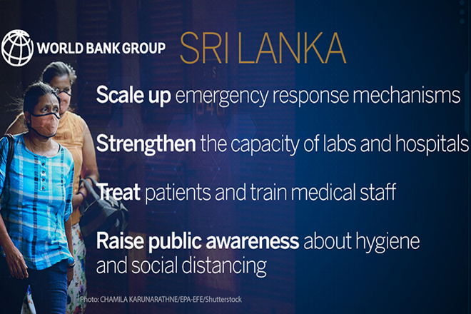 World Bank fast-tracks USD128Mn COVID-19 support for Sri Lanka