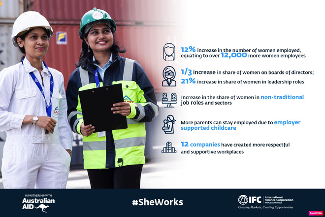 IFC & Australian Government help create and retain Jobs for 12,000 women in Sri Lanka