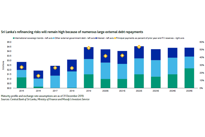 Budget highlights ongoing fiscal challenges; unlikely to significantly boost growth