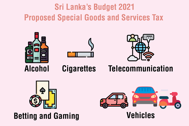 Opinion: Taxing Tobacco: What Did Budget 2021 Miss?